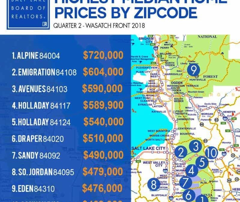 Highest Median Prices in Salt Lake County