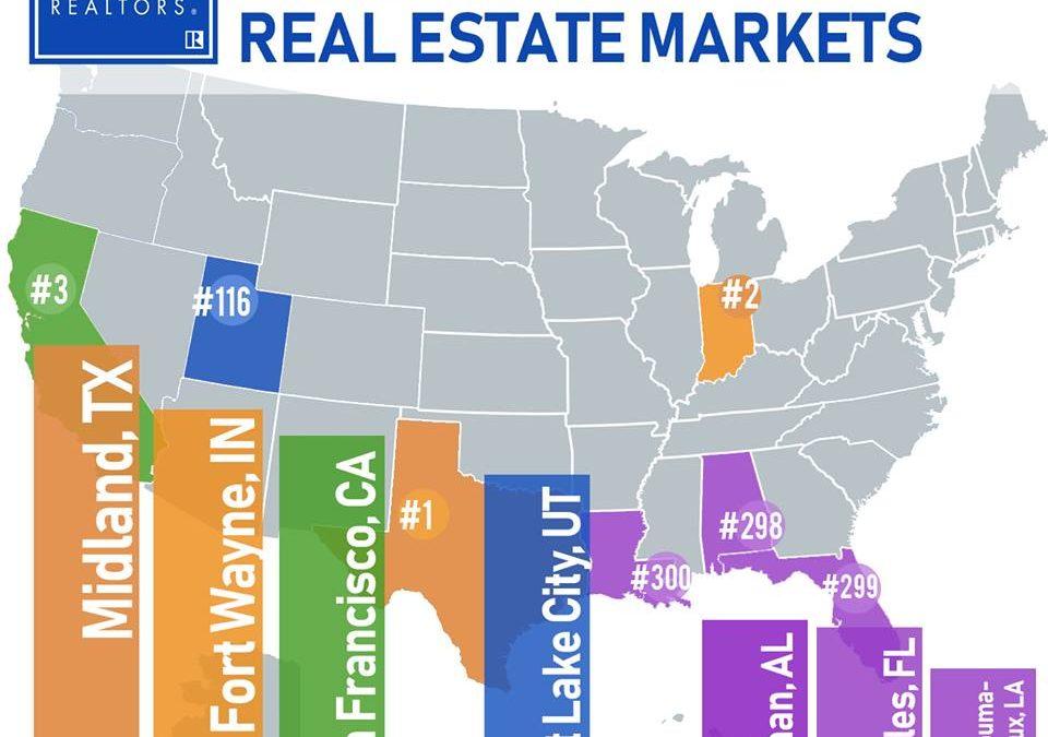 National Hottest Real Estate Markets