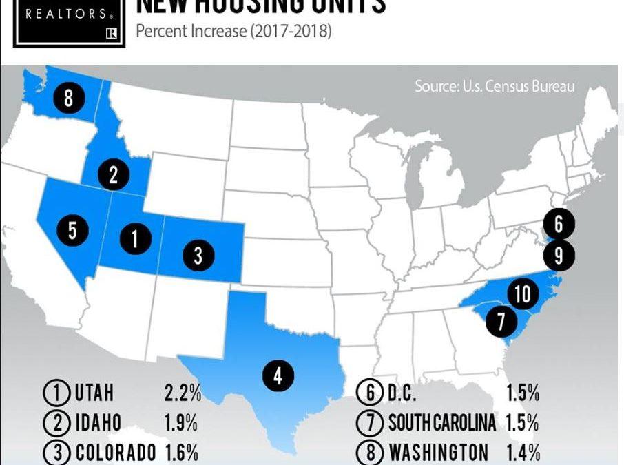Utah Realty – Utah is Number Three with New Homes Built