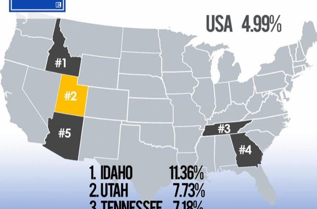 Utah had the second highest house-price appreciation of all states in the second quarter year-over-year